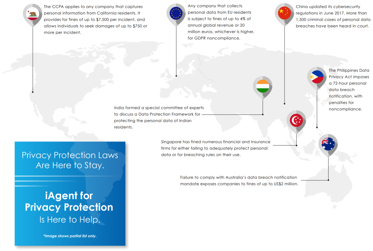 Map showing a sample of data privacy protection laws around the world